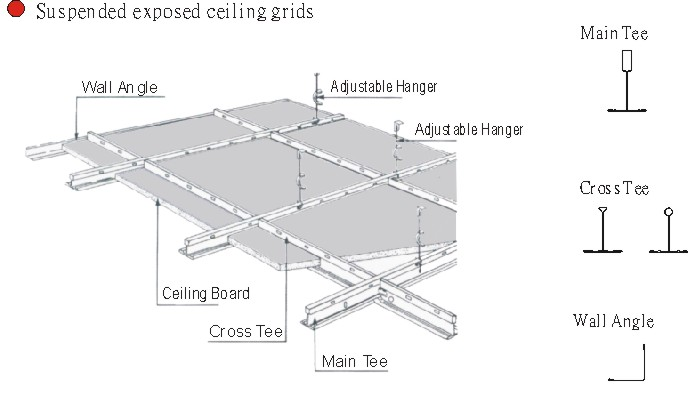 Compression Struts Suspended Ceilings Ceiling Compression